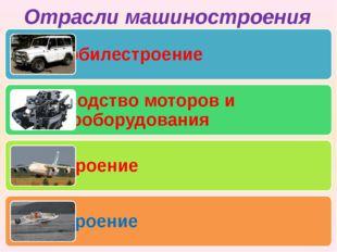 Отрасли машиностроения