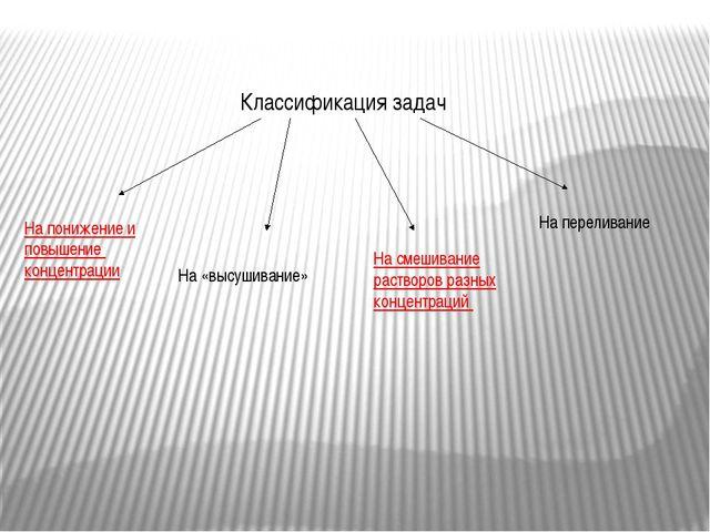 Классификация задач На понижение и повышение концентрации На «высушивание» Н...