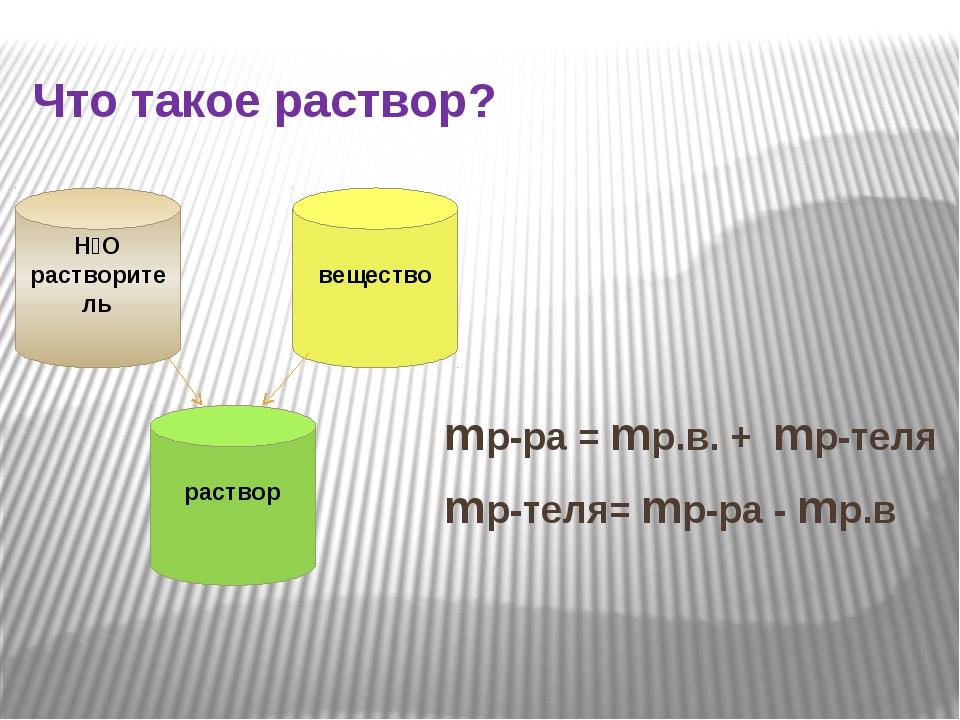 Что такое раствор? mр-ра = mр.в. + mр-теля mр-теля= mр-ра - mр.в H₂O раствори...