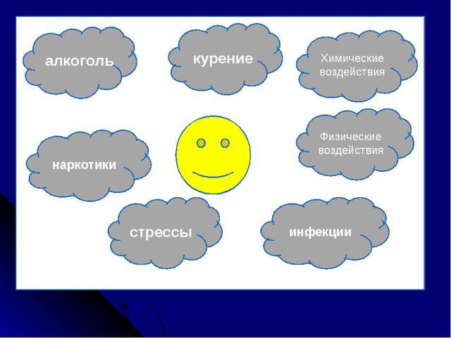 наркотики курение Химические воздействия Физические воздействия инфекции стр...