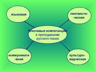 Ключевые компетенции в преподавании русского языка языковая коммуникати-вная