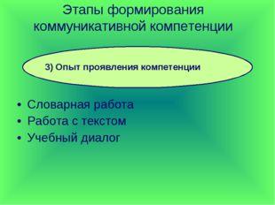 Словарная работа Работа с текстом Учебный диалог Этапы формирования коммуника