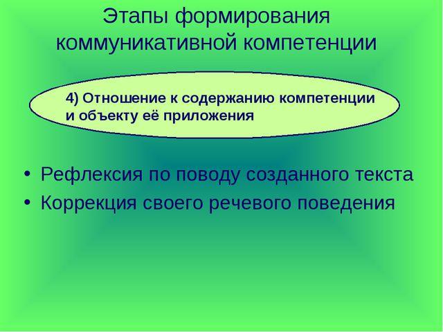 Этапы формирования коммуникативной компетенции Рефлексия по поводу созданного...