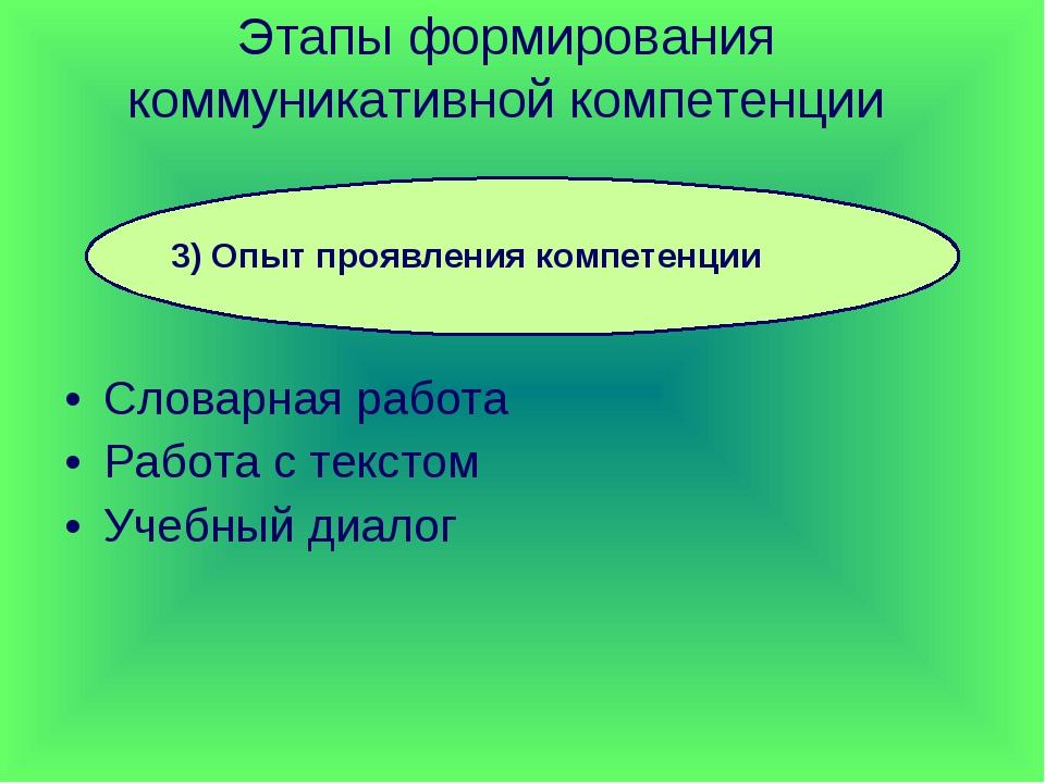 Словарная работа Работа с текстом Учебный диалог Этапы формирования коммуника...