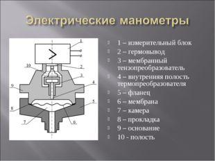 1 – измерительный блок 2 – гермовывод 3 – мембранный тензопреобразователь 4 –