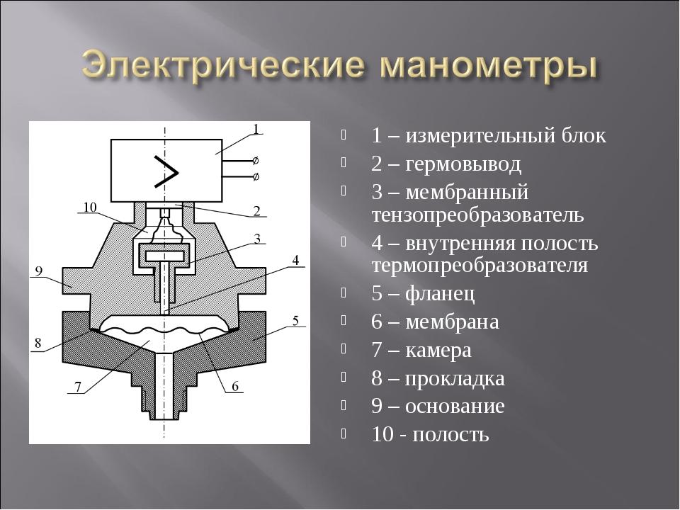 1 – измерительный блок 2 – гермовывод 3 – мембранный тензопреобразователь 4 –...