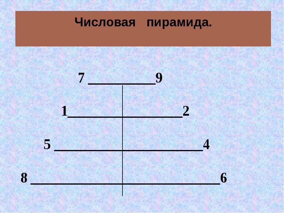 Числовая пирамида.