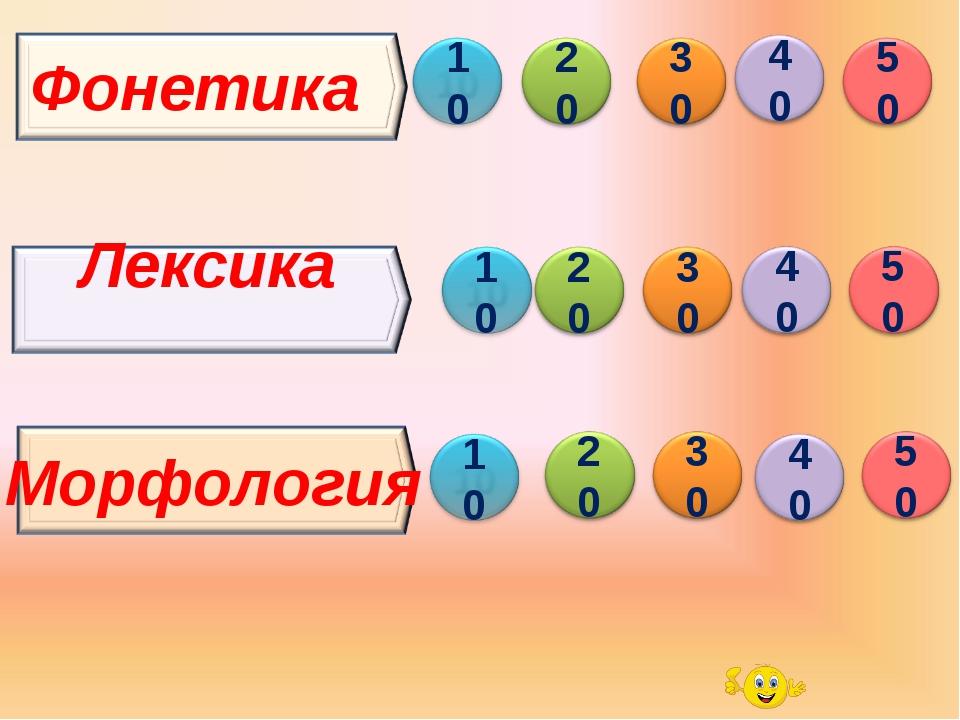 Фонетика Морфология