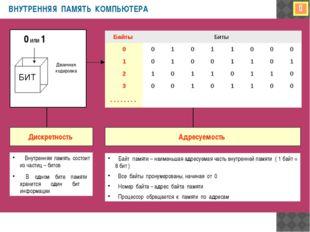  ВНУТРЕННЯЯ ПАМЯТЬ КОМПЬЮТЕРА 0 или 1 Двоичная кодировка Внутренняя память
