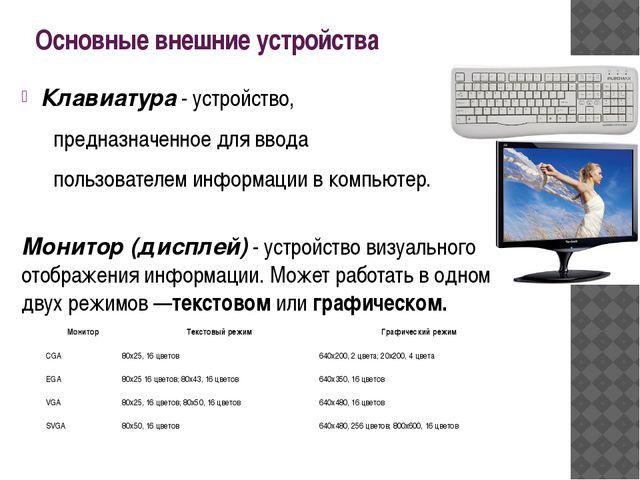 Основные внешние устройства Клавиатура- устройство, предназначенное для вво...