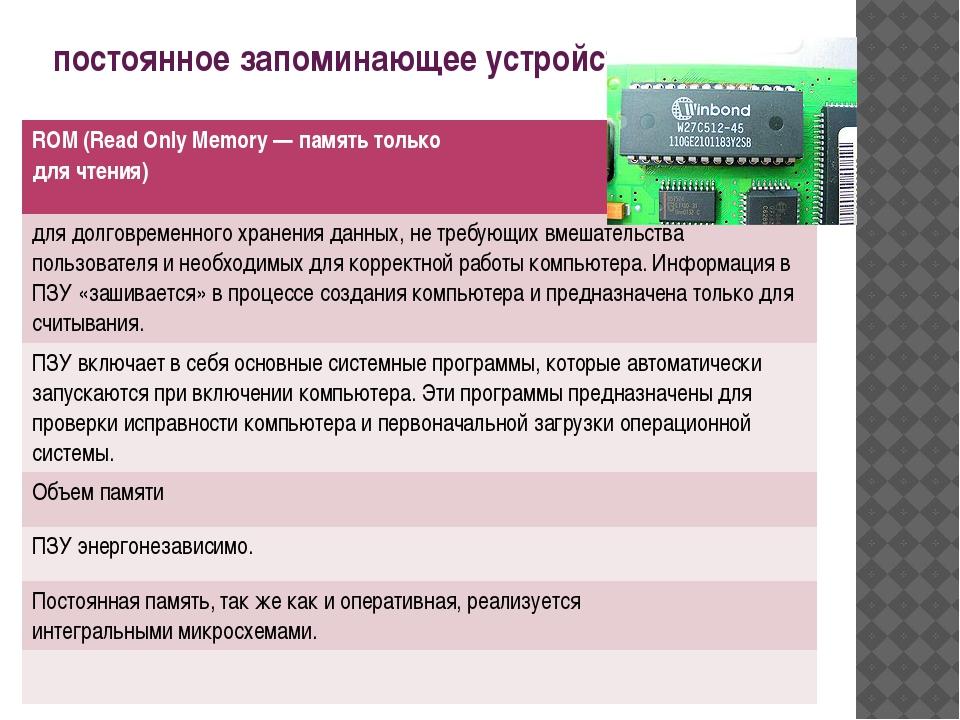 постоянное запоминающее устройство (ПЗУ) ROM(ReadOnlyMemory— память тольк...