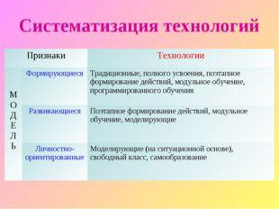 Систематизация технологий ПризнакиТехнологии М О Д Е Л ЬФормирующиесяТрад