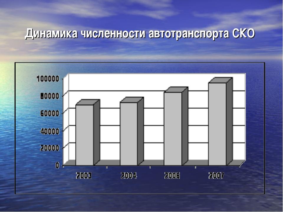 Динамика численности автотранспорта СКО