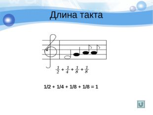 Длина такта 1/2 + 1/4 + 1/8 + 1/8 = 1