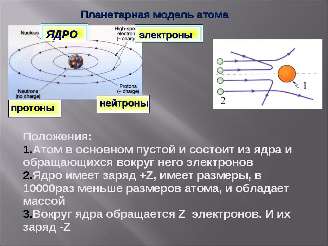 ЯДРО электроны протоны нейтроны Планетарная модель атома Положения: Атом в ос...