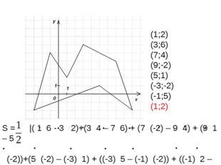 (1;2) (3;6) (7;4) (9;-2) (5;1) (-3;-2) (-1;5) (1;2) S = |( 1 6 - 3 2)+(3 4 –