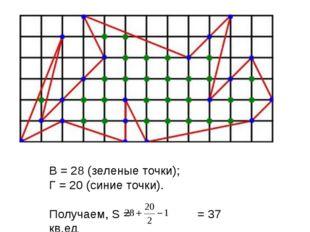 В = 28 (зеленые точки); Г = 20 (синие точки). Получаем, S = = 37 кв.ед.