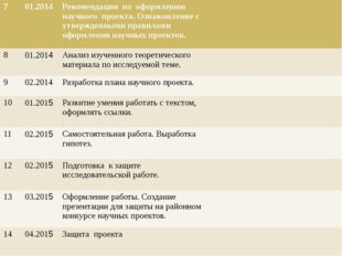 7 01.2014 Рекомендации по оформлению научного проекта. Ознакомление с утверж