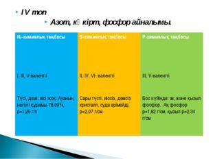 IV топ Азот, күкірт, фосфор айналымы. N2-химиялық таңбасыS-химиялық таңбасы