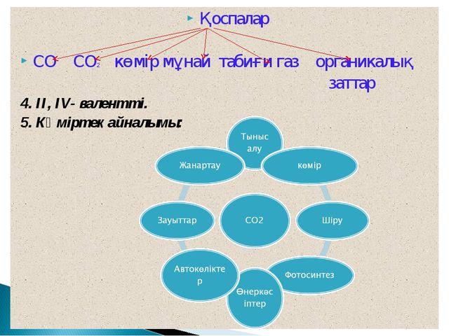 Қоспалар СО СО2 көмір мұнай табиғи газ органикалық заттар 4. ІІ, IV- валентті...