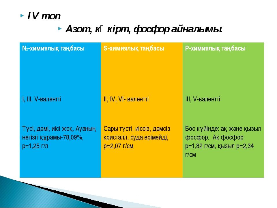 IV топ Азот, күкірт, фосфор айналымы. N2-химиялық таңбасыS-химиялық таңбасы...