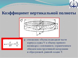 Коэффициент вертикальной полноты - отношение объема подводной части корпуса