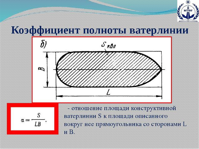 Коэффициент полноты ватерлинии α- отношение площади конструктивной ватерлинии...