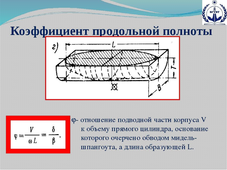 Коэффициент продольной полноты - отношение подводной части корпуса V к объем...