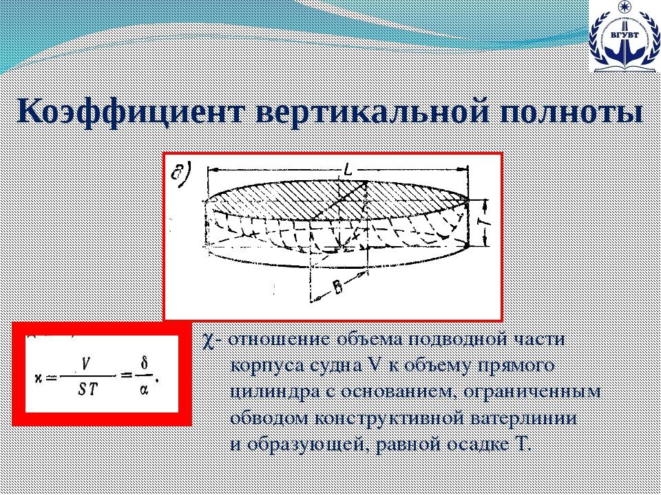 Коэффициент вертикальной полноты - отношение объема подводной части корпуса...