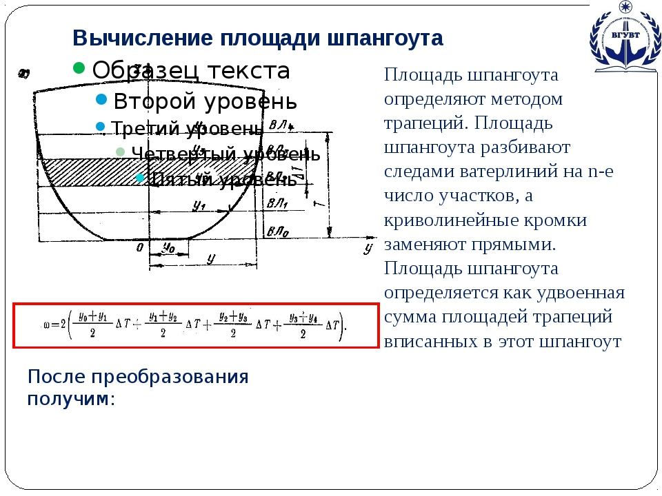 Вычисление площади шпангоута Площадь шпангоута определяют методом трапеций. П...