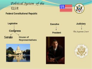 Political System of the USA Federal Constitutional Republic Legislative Congr