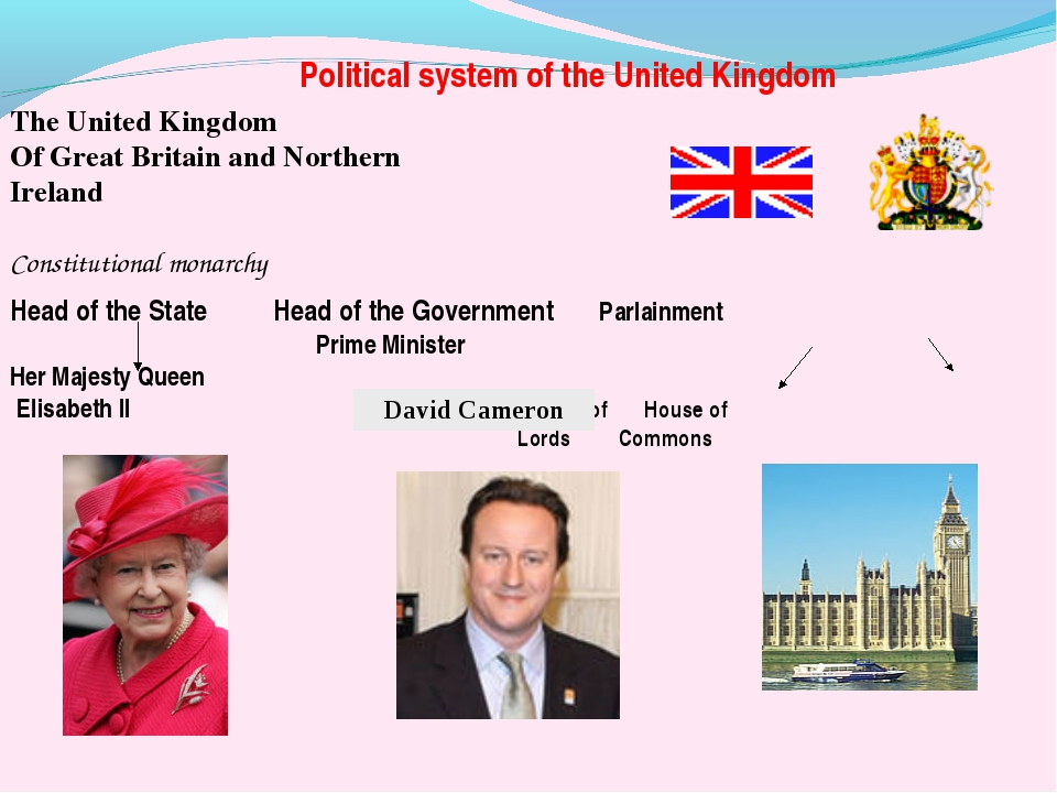 the english political system in the Political system in the uk, information about uk political system, monarchy, government departments, history of political parties.