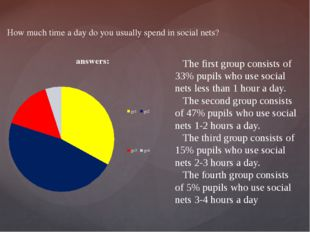 How much time a day do you usually spend in social nets? The first group con