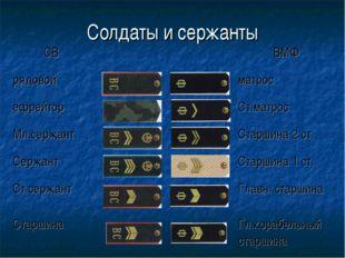 Солдаты и сержанты СВВМФ рядовойматрос ефрейторСт.матрос Мл.сержантСт