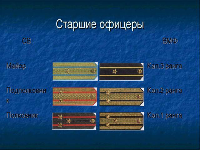 Старшие офицеры СВВМФ Майор Кап.3 ранга ПодполковникКап.2 ранга Полковн...