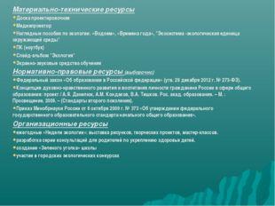 Материально-технические ресурсы Доска проектировочная Медиапроектор Наглядные