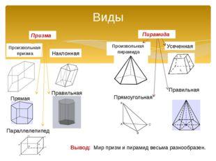 Виды Призма Пирамида Произвольная призма Прямая Правильная Наклонная Усеченна