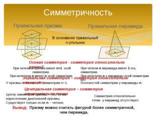 Симметричность Правильная призма Правильная пирамида Осевая симметрия - симме