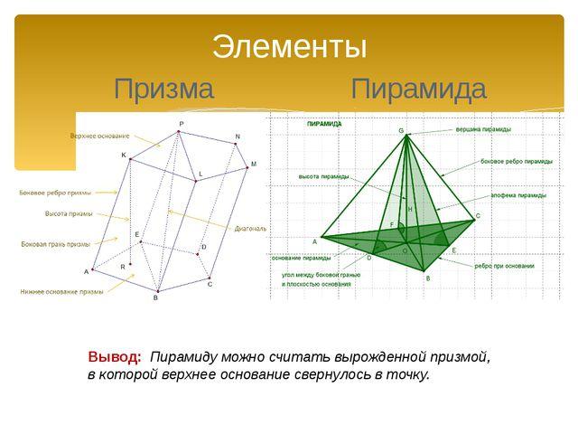 Элементы Призма Пирамида Вывод: Пирамиду можно считать вырожденной призмой, в...