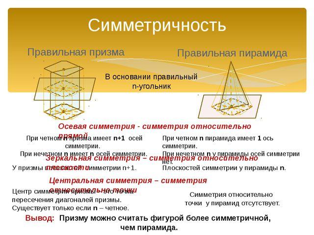 Симметричность Правильная призма Правильная пирамида Осевая симметрия - симме...