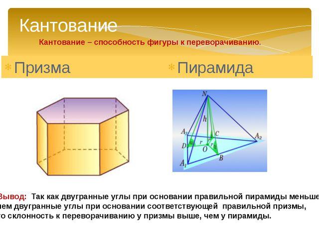 Призма Пирамида Вывод: Так как двугранные углы при основании правильной пирам...