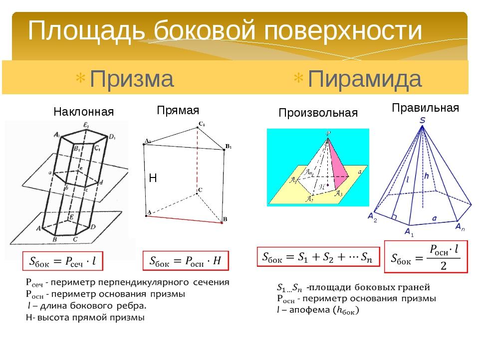 Площадь боковой поверхности Пирамида Призма Наклонная Прямая Правильная H Про...
