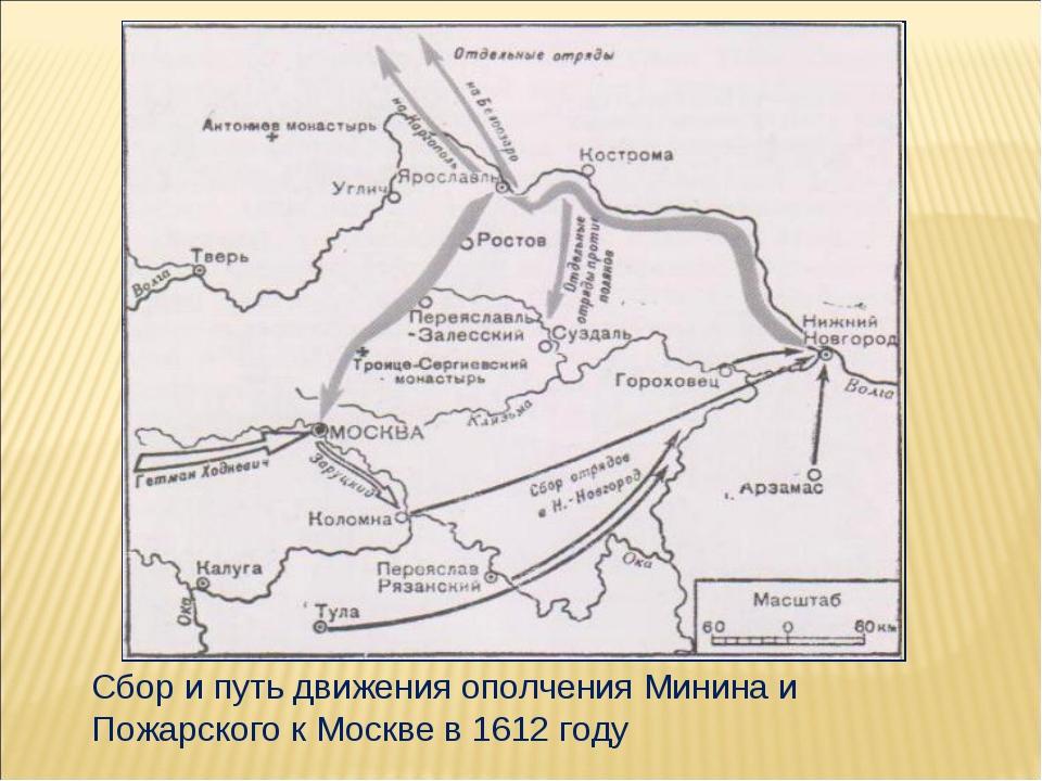 Сбор и путь движения ополчения Минина и Пожарского к Москве в 1612 году