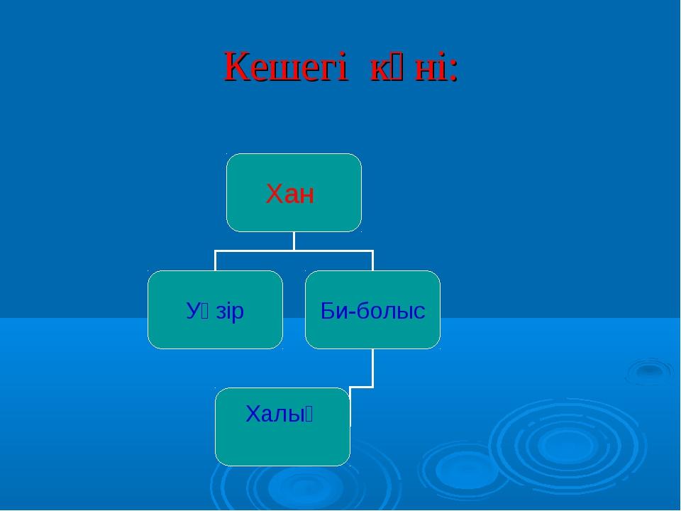 Кешегі күні: