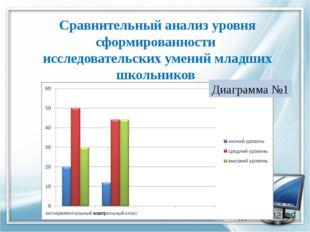 Сравнительный анализ уровня сформированности исследовательских умений младши