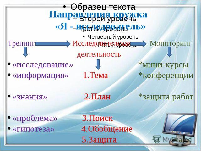 Направления кружка «Я - исследователь» Тренинг Исследователская Мониторинг д...