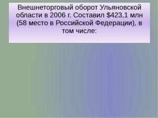 Внешнеторговый оборот Ульяновской области в 2006 г. Составил $423,1 млн (58 м