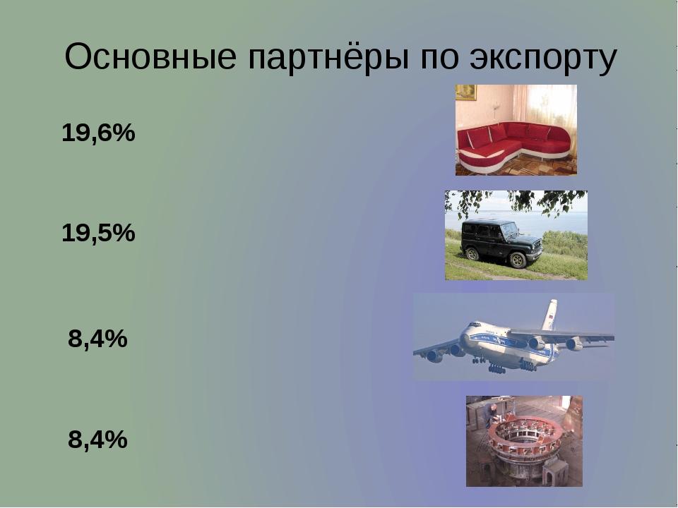 Основные партнёры по экспорту 19,6% 19,5% 8,4% 8,4%