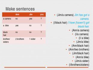 Make sentences (Jim/a camera) Jim has got a camera. (I/black hair) I have (ha