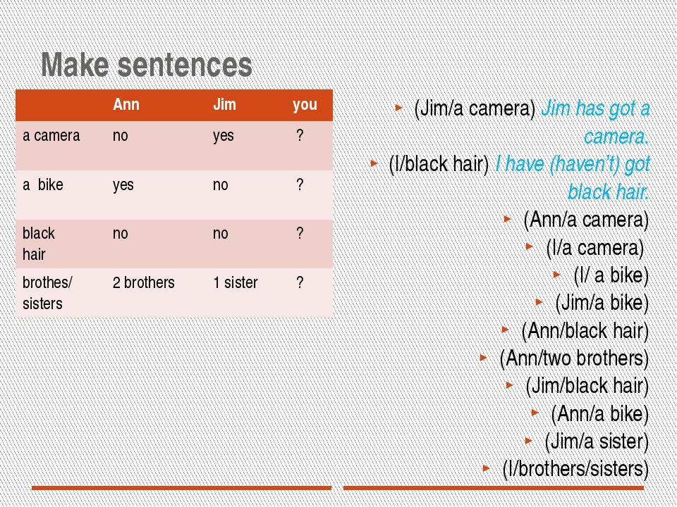 Make sentences (Jim/a camera) Jim has got a camera. (I/black hair) I have (ha...